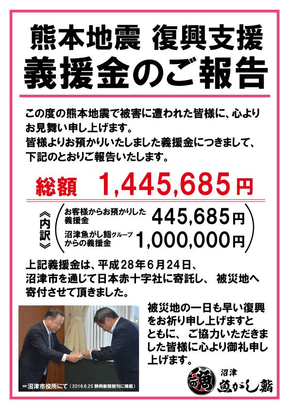 熊本地震_義援金報告